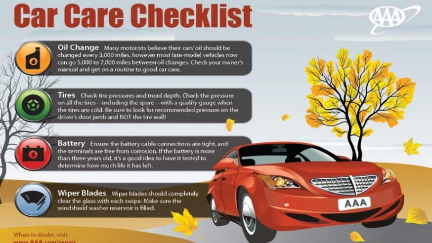 Car Maintenance Checklist >> Car Maintenance Checklist Autointhebox