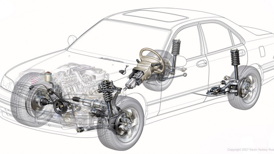 Car Power Steering Diagnosis and Troubleshooting