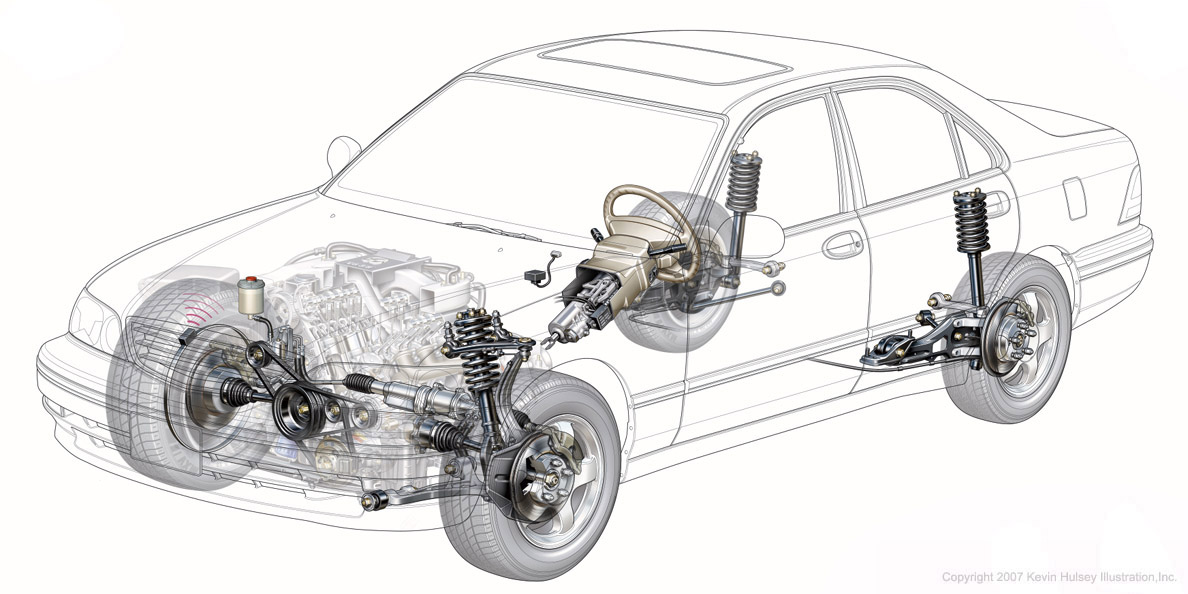 Issues You May Encounter In Your Car Power Steering on toyota camry air conditioning system diagram