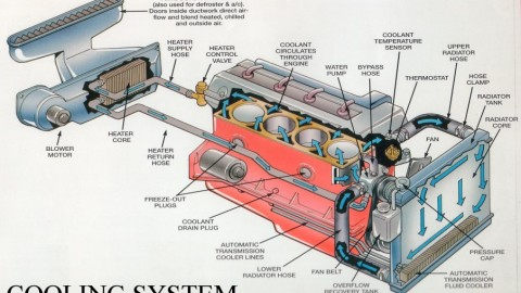 Cooling System Auto Maintenance
