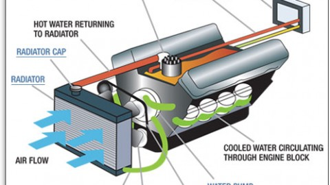 Cooling System Repair & Service