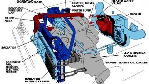 Flushing Your Cooling System