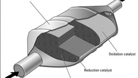 How to Troubleshoot Catalytic Converters