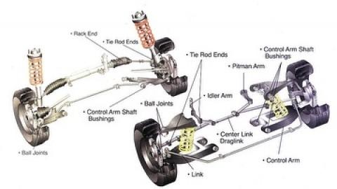 Preventive Auto Service & Auto Maintenance