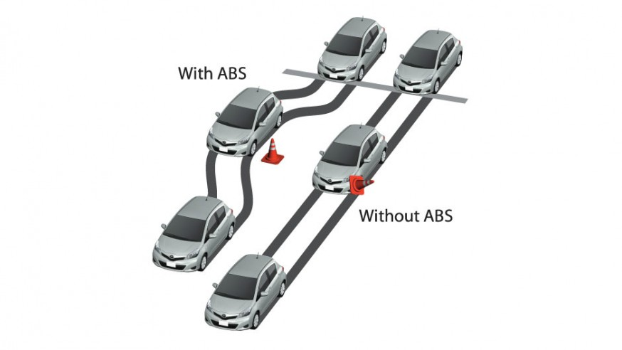 Things to mind in ABS system resetting
