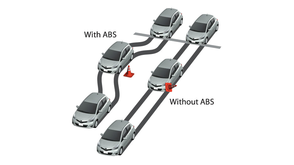 Abs brakes help ensure more safety when driving.