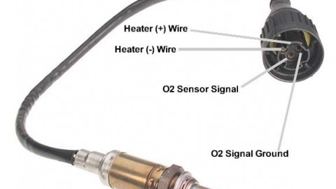 What is the relationship between oxygen sensors and the car engine performance?