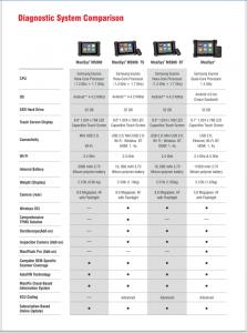 MS906 & MS906TS & MS906BT & MS908